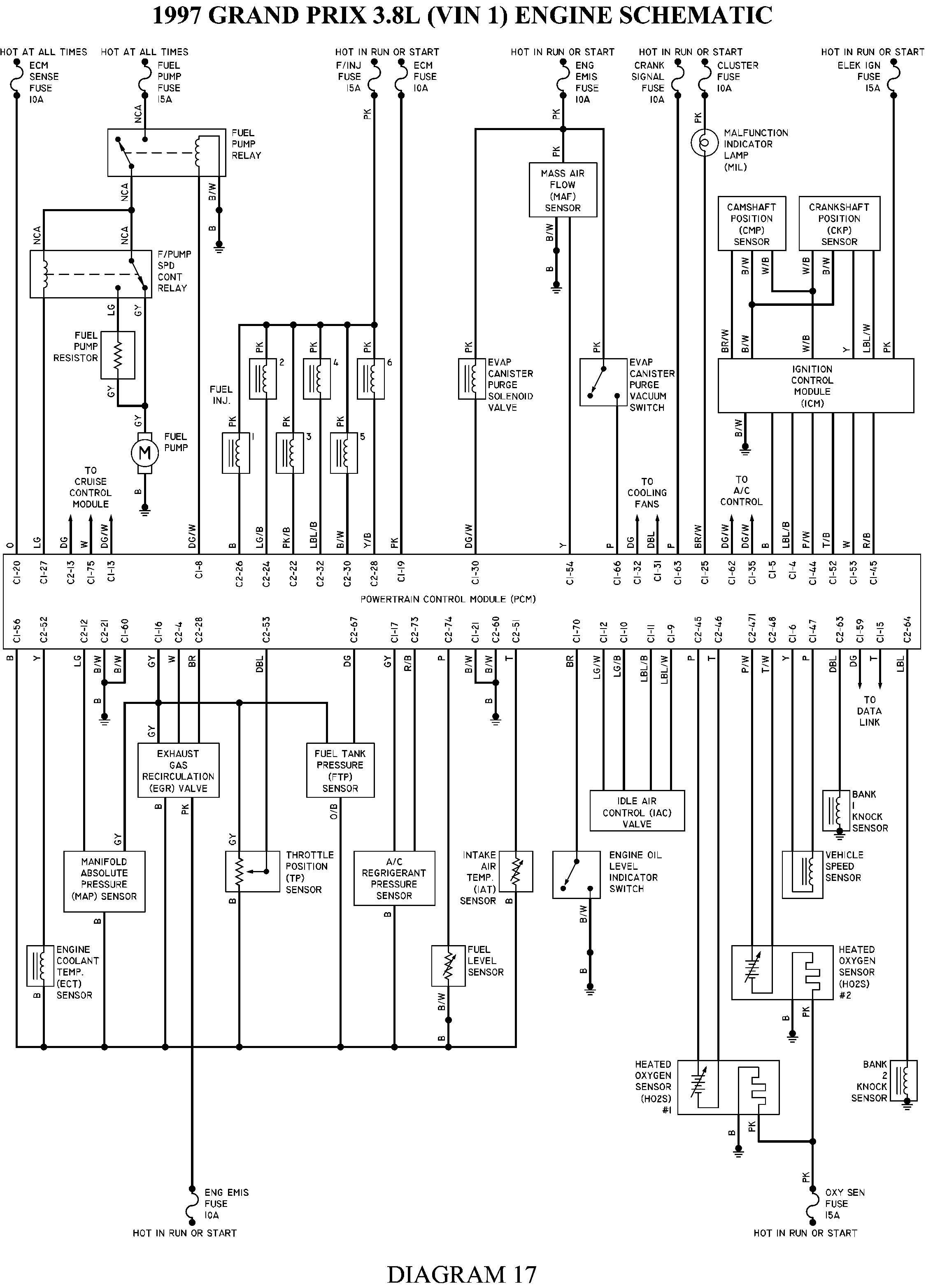 97 Pontiac Grand Am Wiring Diagram - Wiring Diagram Direct blue-produce -  blue-produce.siciliabeb.it | 97 Pontiac Grand Am Wiring Diagram 2 4 Engine |  | blue-produce.siciliabeb.it