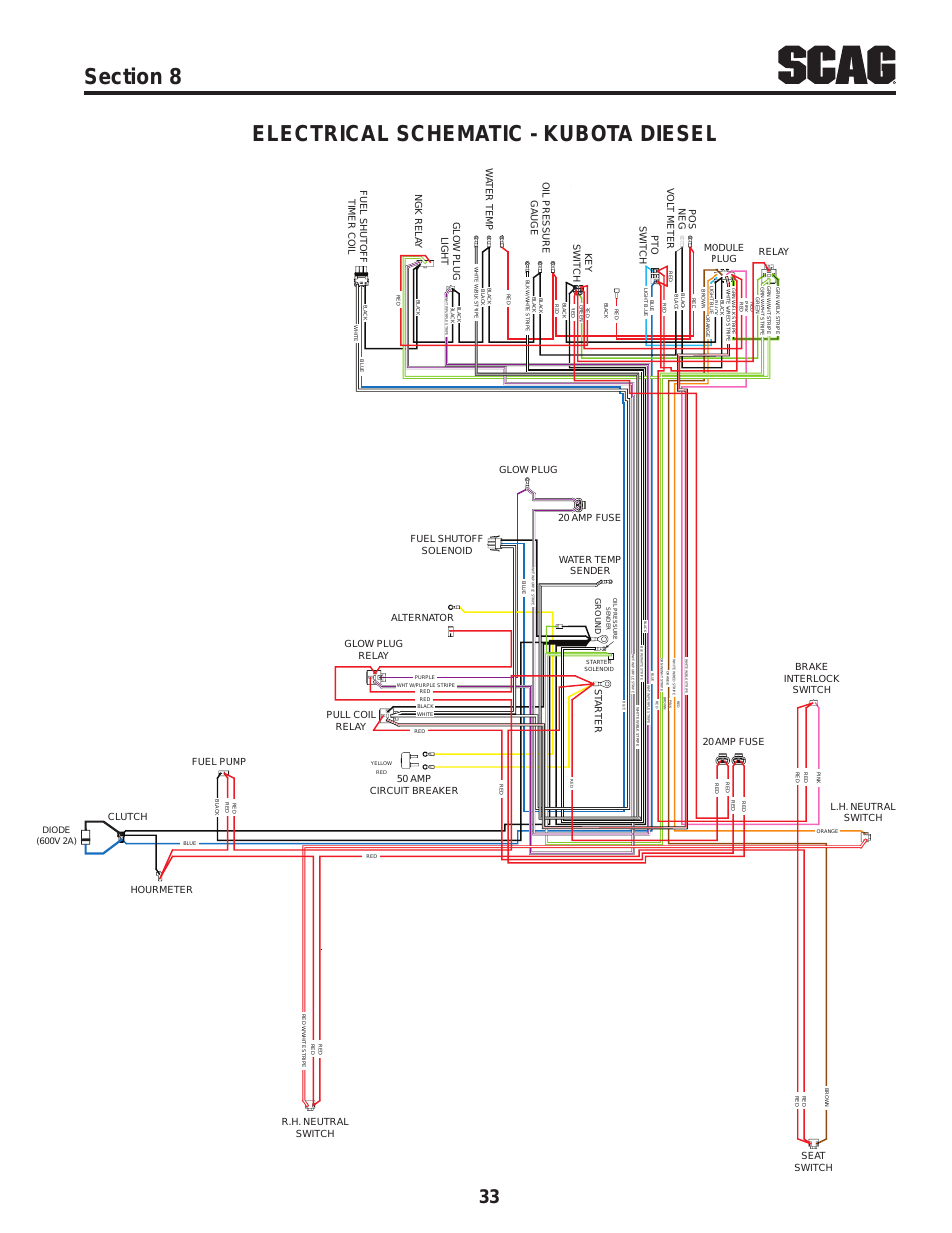 Scag Turf Tiger Ignition Switch Wiring Diagram - wiring diagram load-view -  load-view.vaiatempo.it | Turf Tiger Pto Switch Wiring Diagram |  | Vai a Tempo!