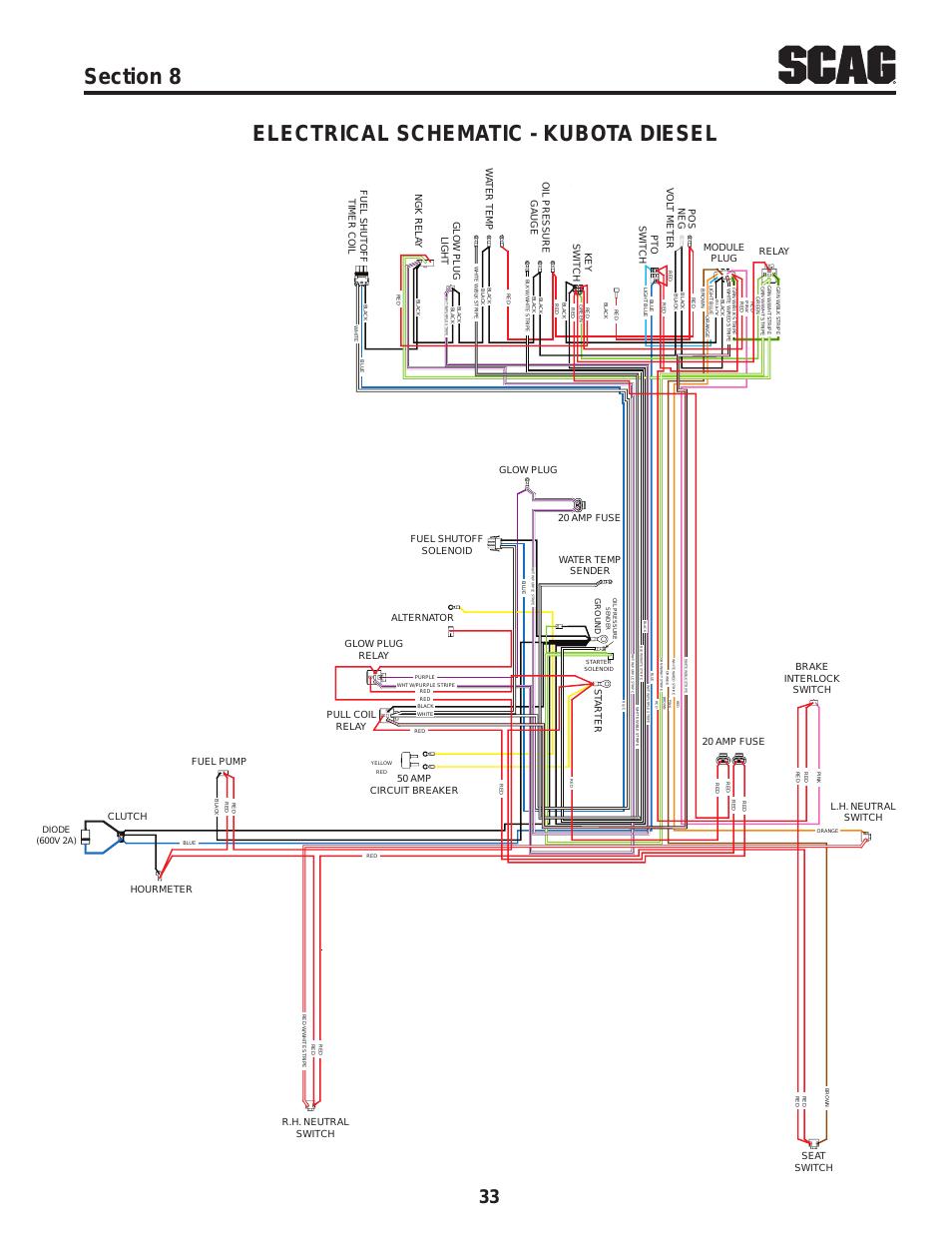 os_9221] 1999 kawasaki scag turf tiger wiring diagram wiring diagram  ospor heeve mohammedshrine librar wiring 101