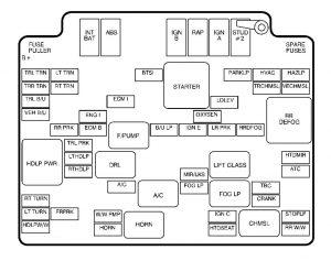 2000 Gmc Jimmy Fuse Box Wiring Diagram Approval A Approval A Zaafran It