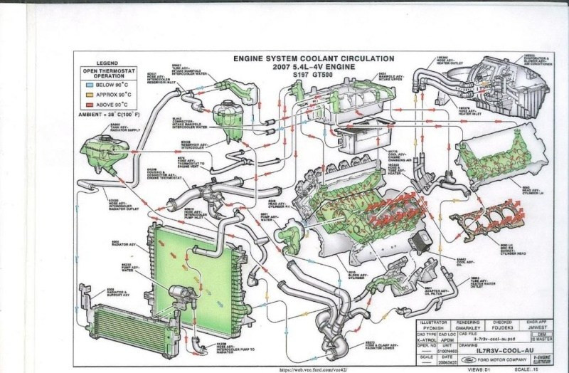 Ford 5 4 Liter Engine Coolant Diagram - Guide wiring diagramdiamondbrokers.it