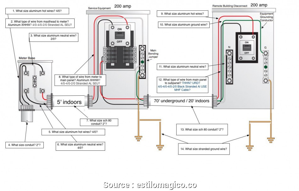 30 Amp Sub Panel Wiring Diagram Collection