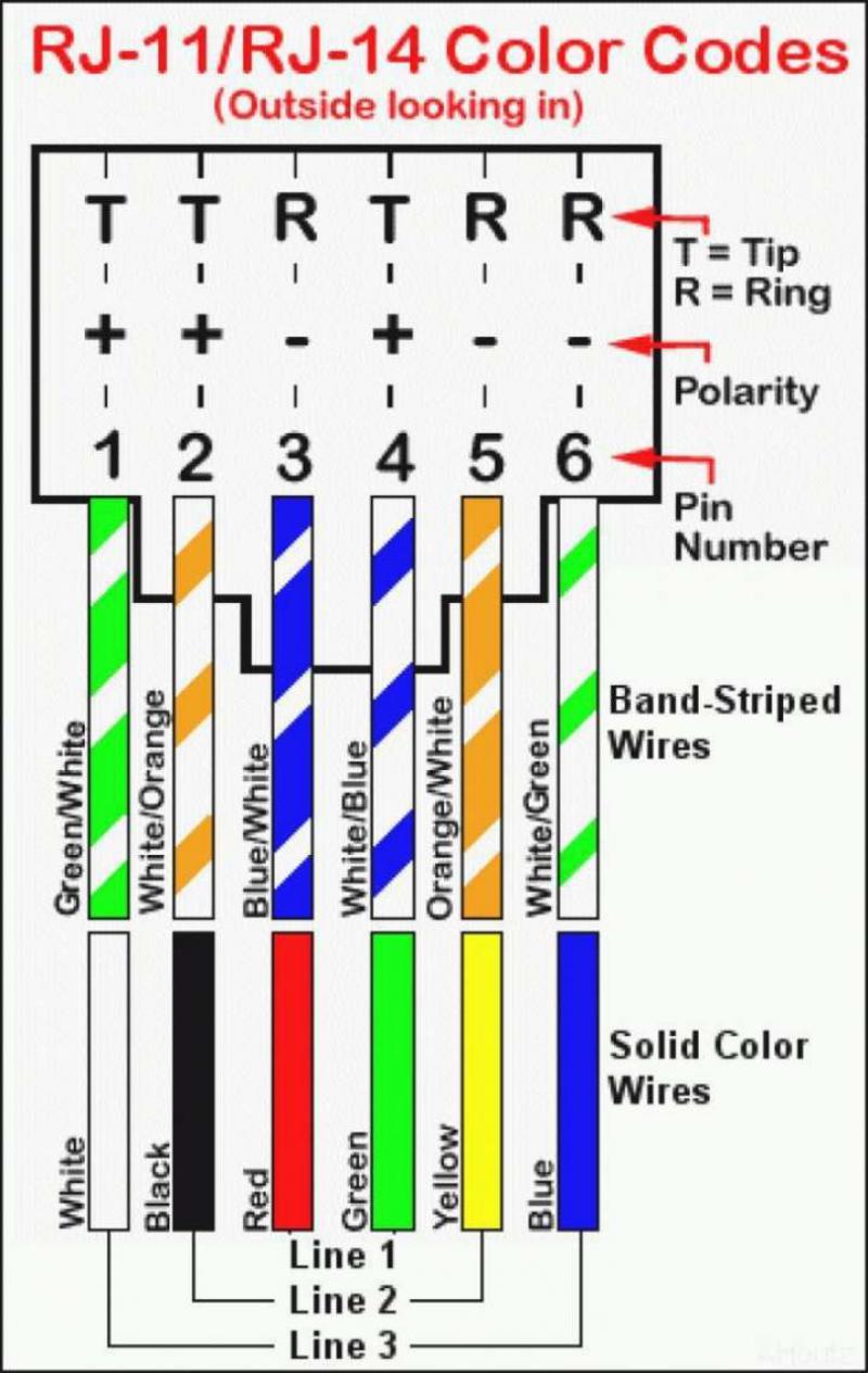 Dv 8358 Rj45 Rj11 Wiring Diagram Free Diagram