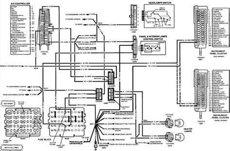 [ZHKZ_3066]  RW_9200] 1985 Chevy Silverado Wiring Diagram Pdf Wiring Diagram | 1985 Chevy Truck Wiring Harness |  | Benkeme Verr Kapemie Mohammedshrine Librar Wiring 101