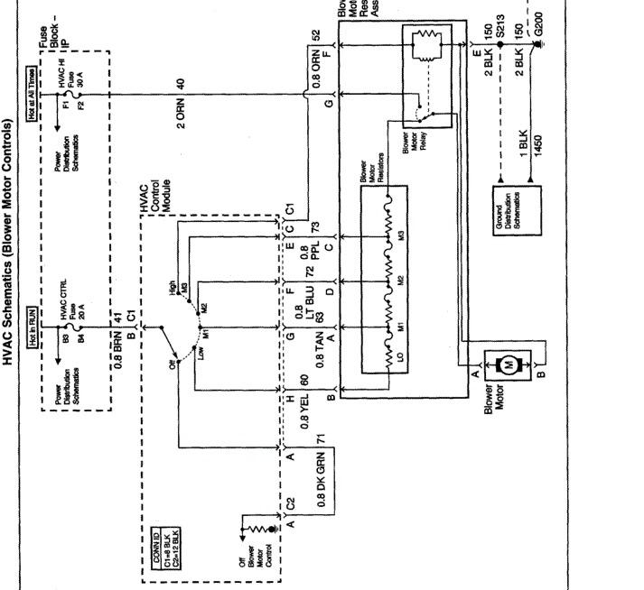 2002 Pontiac Grand Prix Heater Wiring Diagram - Wiring Diagram Replace  make-elegant - make-elegant.miramontiseo.it | Wiring Diagram For 2002 Grand Prix |  | make-elegant.miramontiseo.it