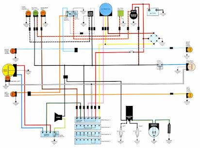 FB_3059] Honda Wave 100 Wiring Diagram Free Download Free DiagramPead Habi Ifica Opein Cran Mimig Embo Xeira Vira Mohammedshrine Librar  Wiring 101