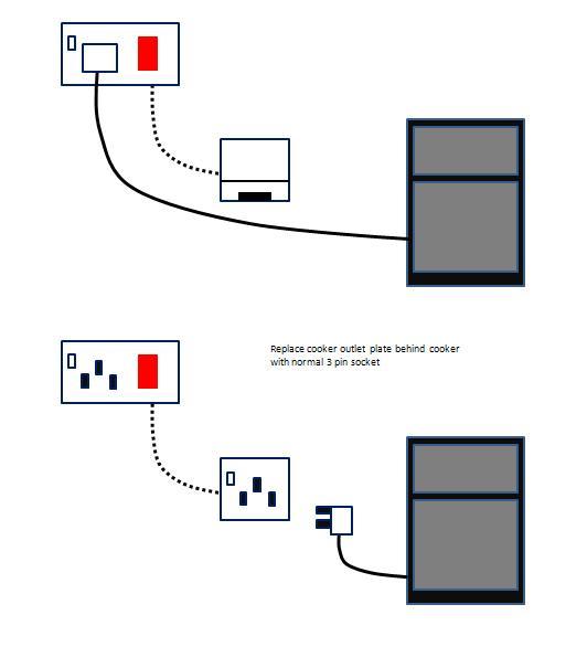 cooker switch wiring diagram  88 isuzu wiring diagram