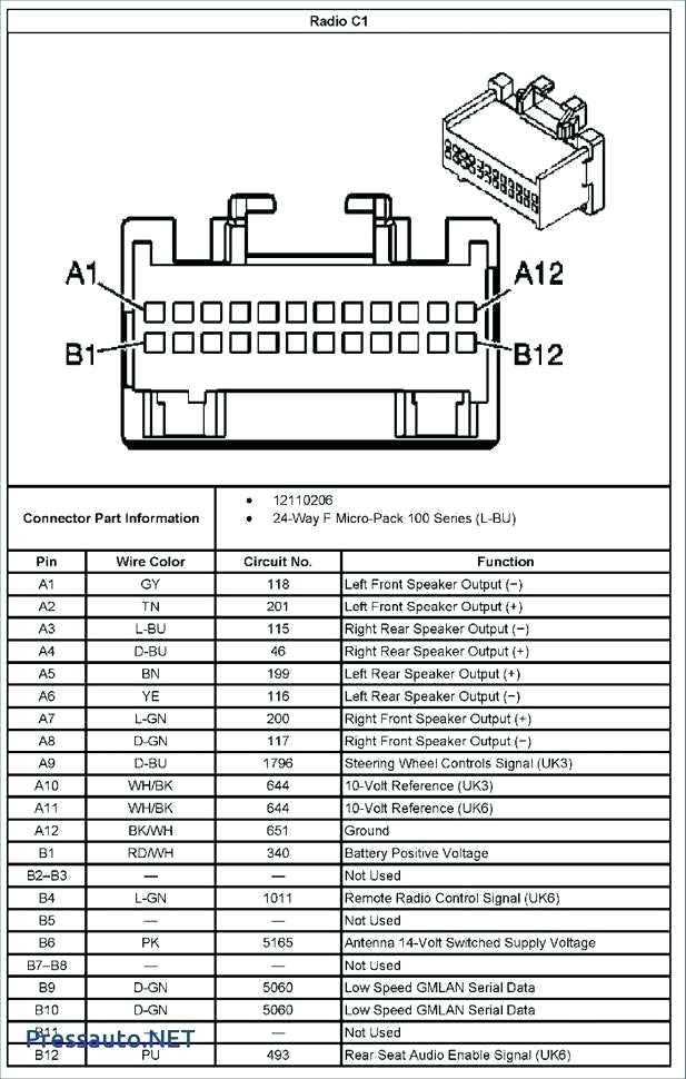 2006 Chevy Uplander Radio Wiring Diagram Wiring Diagram Protocol B Protocol B Musikami It