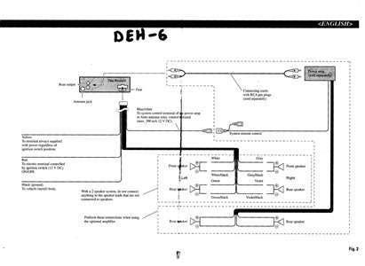 Fine Pioneer Deh P3600 Wiring Diagram Color Pdf Epub Library Wiring Cloud Ymoonsalvmohammedshrineorg