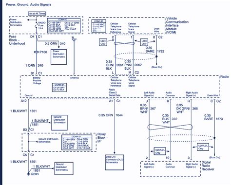Cool 2004 Avalanche Wiring Diagram Pdf Epub Library Wiring Cloud Onicaxeromohammedshrineorg