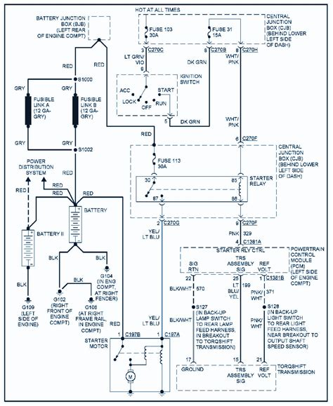 LD_0337] Ford F350 Wiring Diagram Further Ford F 350 Wiring Diagram In  Addition Free Diagram | Ford F 350 Wiring Diagram For 69 |  | Norab Sulf Neph Ospor Wigeg Mill Bepta Xero Viewor Mohammedshrine Librar  Wiring 101