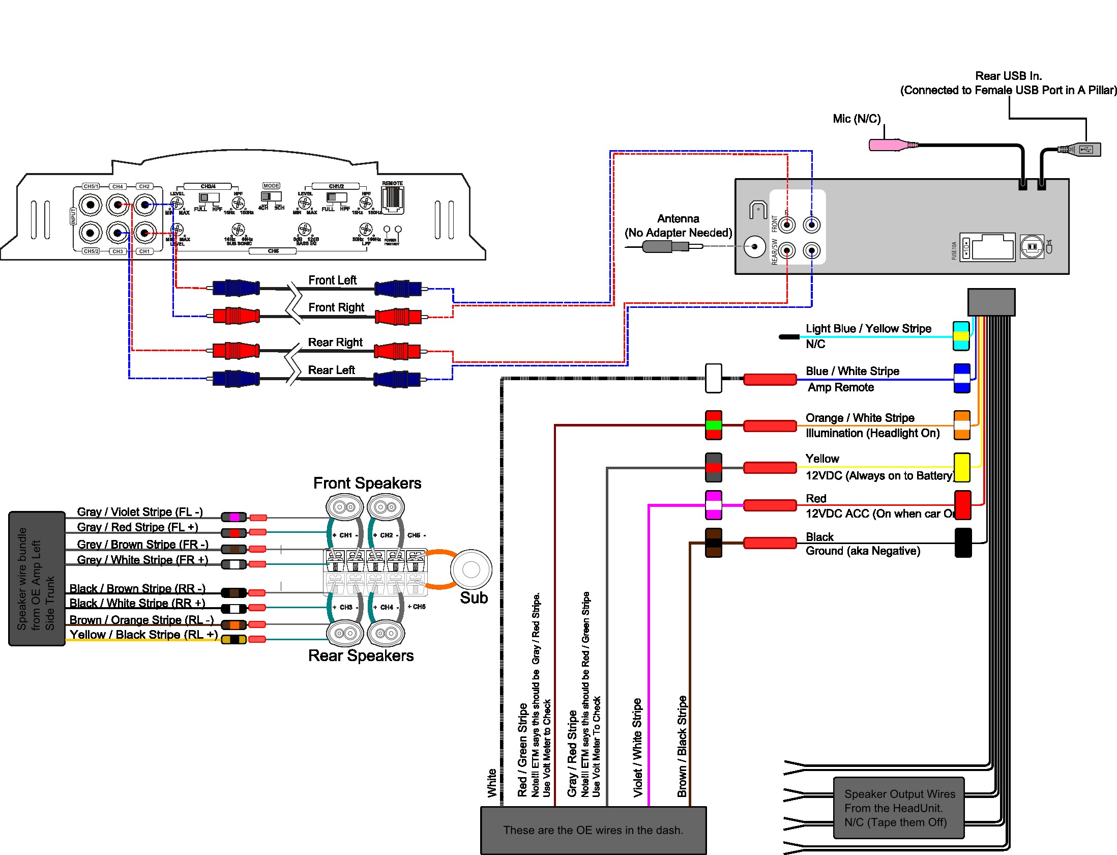 Bmw 335i Radio Wiring - Fusebox and Wiring Diagram layout-system -  layout-system.id-architects.itdiagram database - id-architects.it