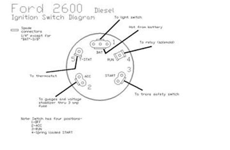deisel ford 3000 ignition wiring diagram wiring diagram for ford tractor e27 wiring diagram  wiring diagram for ford tractor e27