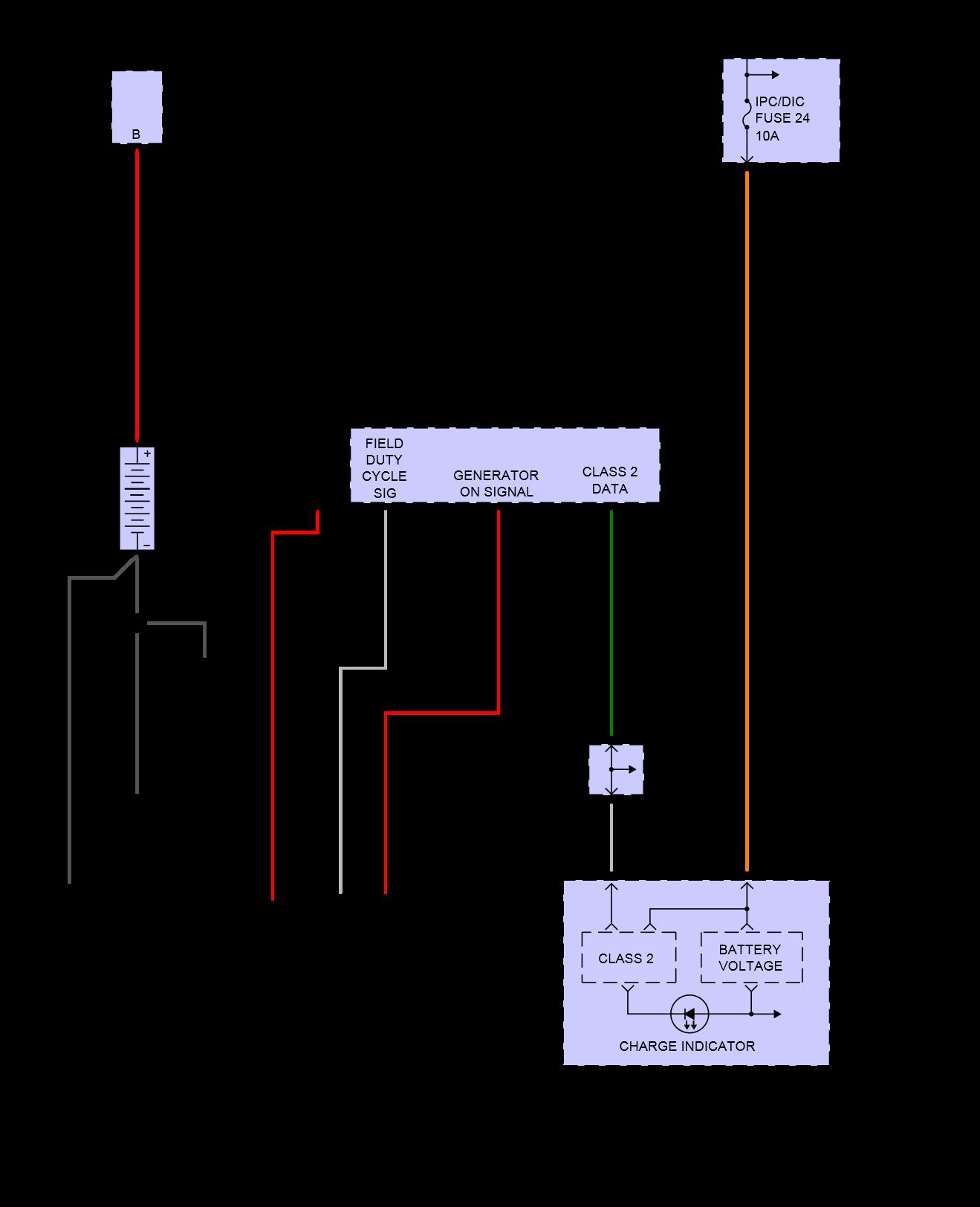 [DIAGRAM_3ER]  GV_7446] 2002 Chevy Trailblazer Engine Diagram Schematic Wiring | 2008 Chevy Trailblazer Engine Diagram |  | Ophag Joni Wiluq Isop Ructi Terch Loida Kicep Mohammedshrine Librar Wiring  101