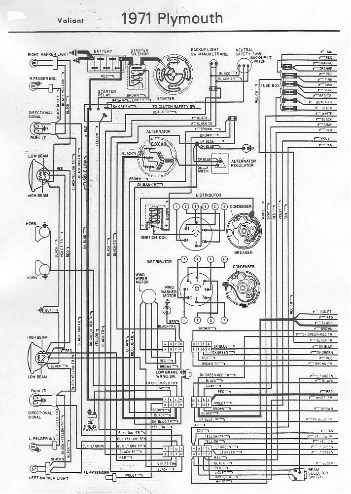 Pleasing 72 Dodge Lfc Wiring Basic Electronics Wiring Diagram Wiring Cloud Xortanetembamohammedshrineorg