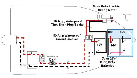 Fe 4309 Volt Trolling Motor Wiring Wiring Harness Wiring Diagram Wiring Free Diagram