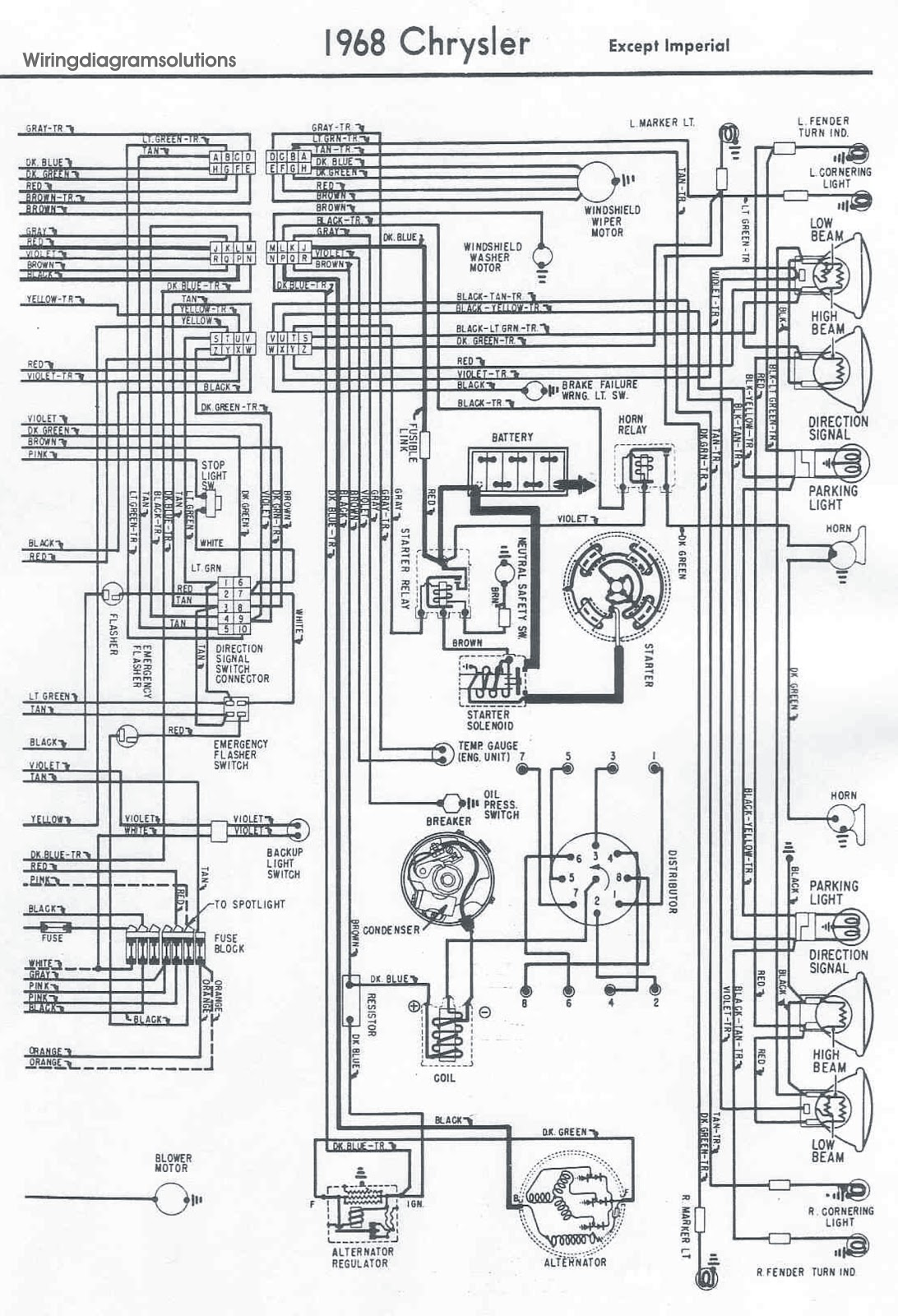 05 chrysler pacifica immobilizer wiring diagram - wiring diagram filter  trace-suggest - trace-suggest.cosmoristrutturazioni.it  cos.mo. s.r.l.
