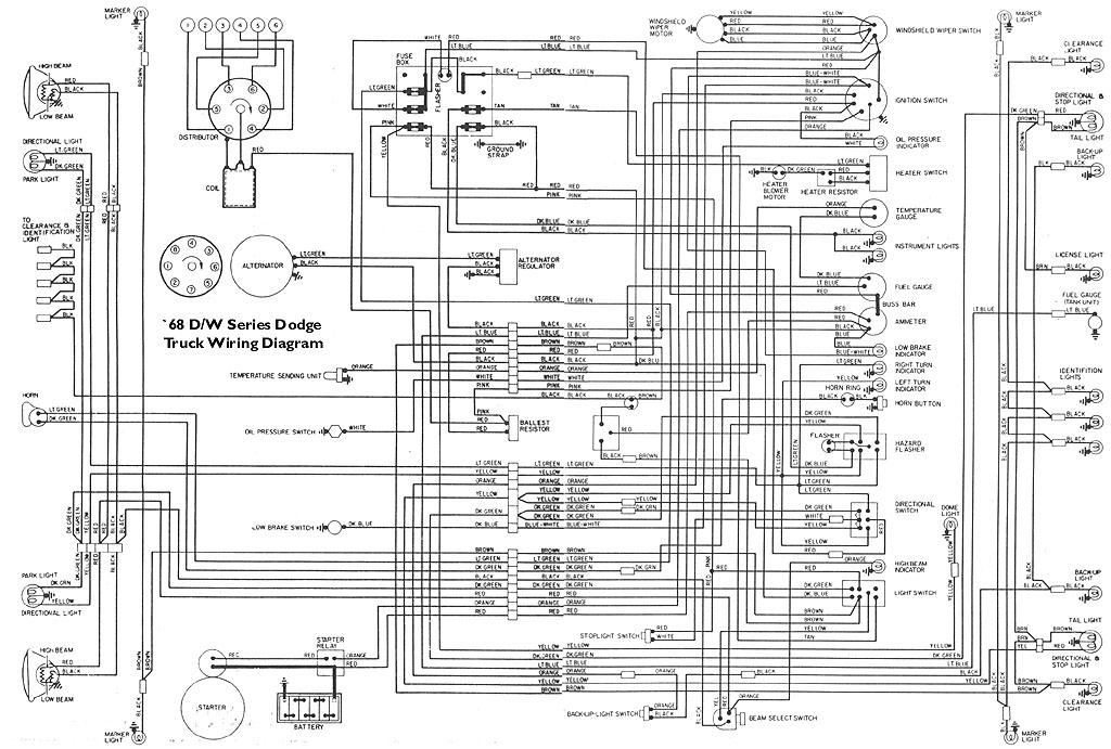 Brilliant Wiring Diagrams 1972 Dodge Truck Wiring Diagram Tutorial Wiring Cloud Orsalboapumohammedshrineorg