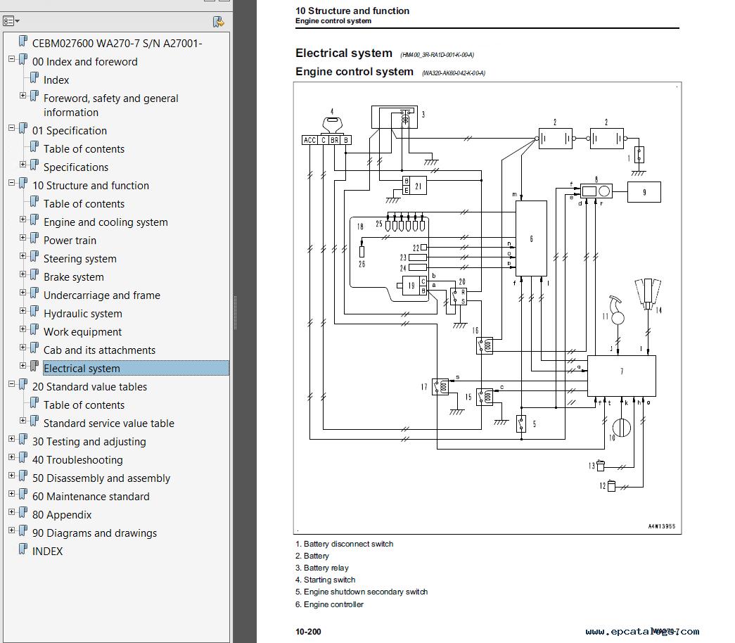 lb_0369] kobelco loader wiring diagram additionally kobelco wiring diagrams  schematic wiring  pap hendil mohammedshrine librar wiring 101