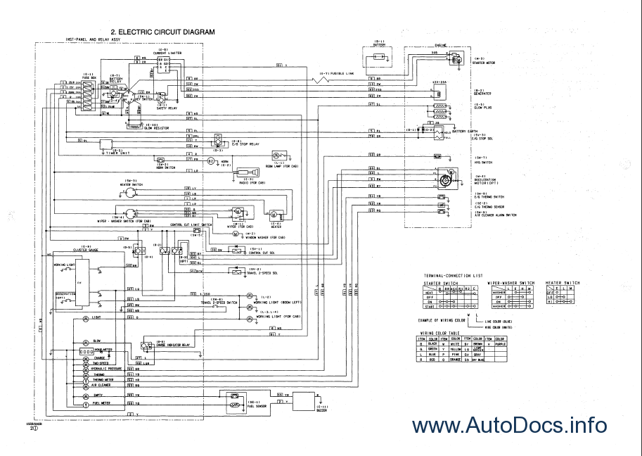 Loader Kobelco Wiring Diagram - 1975 Sears 186 Wiring Diagram List Data  Schematicsantuariomadredelbuonconsiglio.it