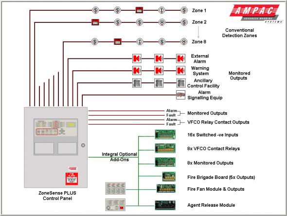 Simplex Fire Alarm Wiring Diagrams G2 Wiring Diagram