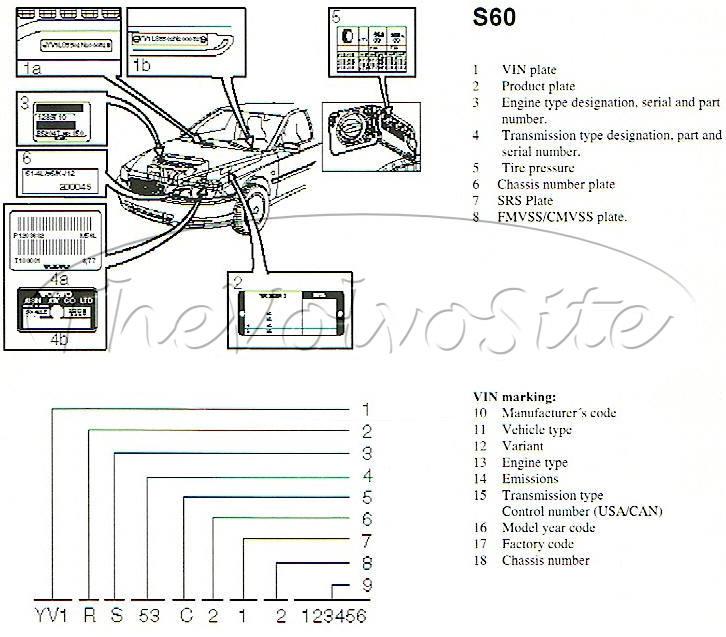 S80 Wiring Diagram S80 2001 Volvo Fan - Pontiac Montana Fuse Box Diagram -  source-auto5.yenpancane.jeanjaures37.fr | 2007 Volvo S60 Wiring Diagram |  | Wiring Diagram Resource