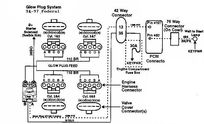 2002 7.3 Powerstroke Glow Plug Relay Wiring Diagram from static-cdn.imageservice.cloud