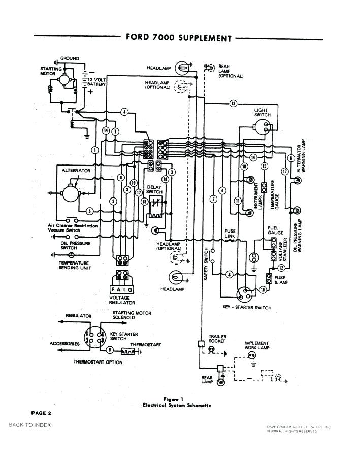 [DHAV_9290]  FF_7159] Wiring Diagram Also On New Holland 3230 Ford Alternator Wiring  Diagram | Alternator Wiring Diagram Ford Tractor |  | Tron Subc Istic Pneu Mecad Gho Emba Mohammedshrine Librar Wiring 101