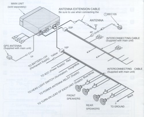 Cy 4353 Wiring Diagram For My Front And Rear Cameras And