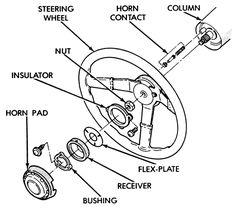 EX_1775] Jeep Wrangler Steering Column Diagram Moreover Jeep Wrangler  Steering Schematic WiringSyny Obenz Mentra Alia Momece None Jebrp Mohammedshrine Librar Wiring 101