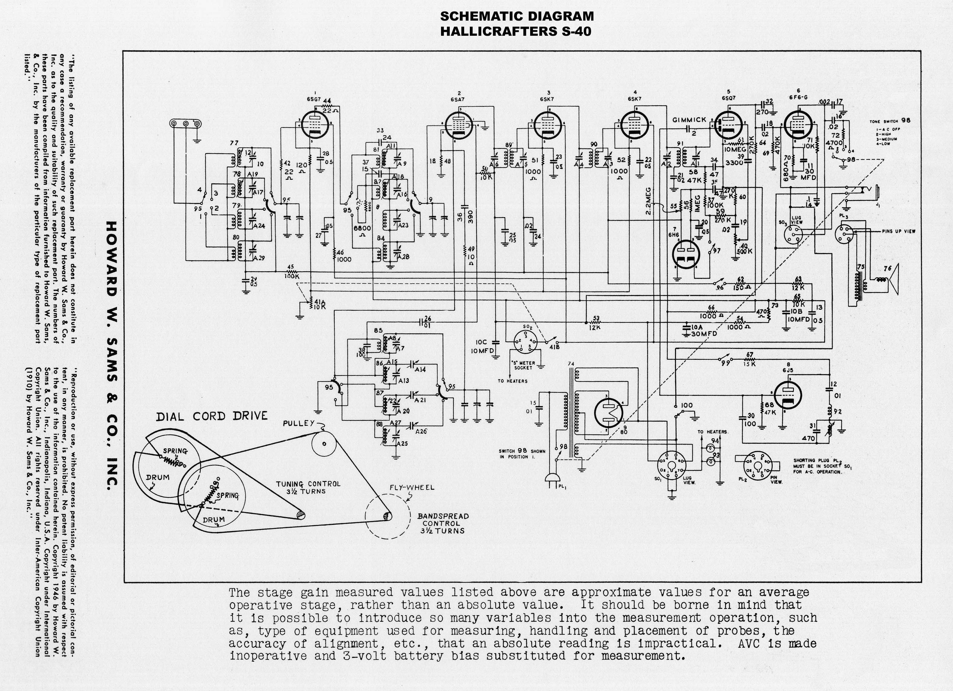 LL_0024] 2005 Volvo S40 T5 Engine Parts Diagram Projects To Try Wiring  DiagramVell Gritea Mohammedshrine Librar Wiring 101