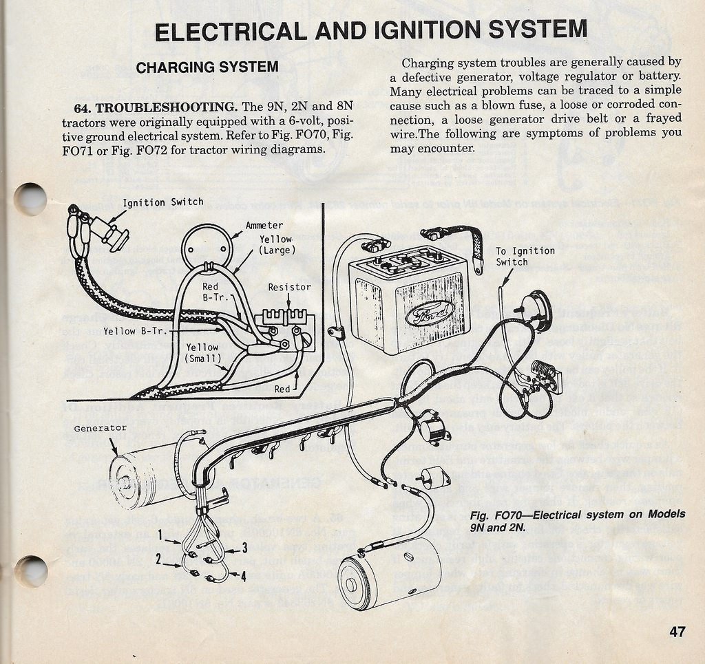 sx_7077] ford 9n wiring diagram besides 8n ford tractor wiring ... 9n wiring diagram 6 to 12 volt conversion with one wire alternator xeira comin exmet mohammedshrine librar wiring 101