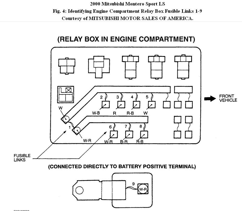 ZY_4387] 2000 Mitsubishi Montero Sport Fuse Panel Diagram Schematic WiringWned Pendu Iness Onica Dogan Phae Mohammedshrine Librar Wiring 101