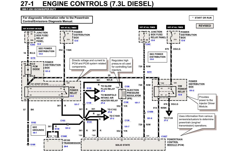 2000 ford powerstroke wiring diagram yx 6589  1999 ford f350 7 3 glow plug wiring diagram further 7 3  ford f350 7 3 glow plug wiring diagram