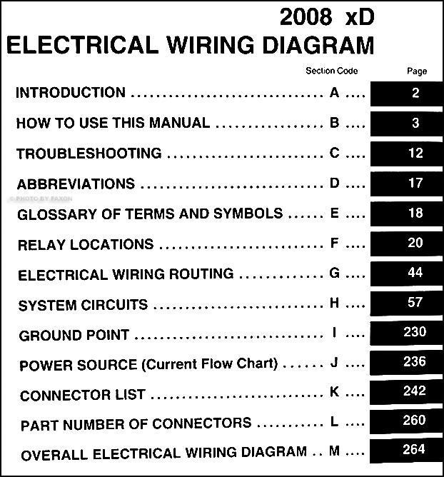 Brilliant 2016 Toyota Tacoma Wiring Diagram Basic Electronics Wiring Diagram Wiring Cloud Ostrrenstrafr09Org