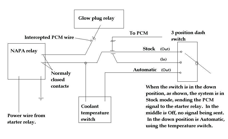 Napa Relay Wiring Diagram 68 Camaro Horn Relay Wiring Harness Begeboy Wiring Diagram Source