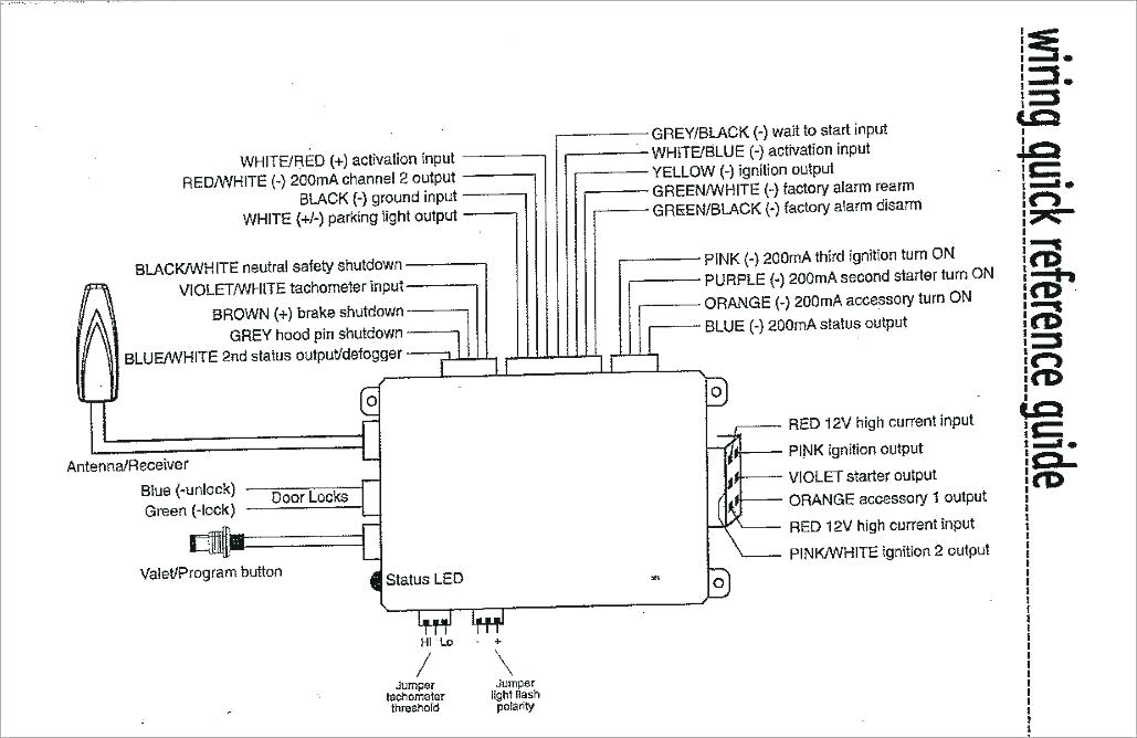 [NRIO_4796]   MN_4758] Free Automotive Wiring Diagram Symbols Download Diagram | Free Automotive Wiring Diagrams |  | Tran Arch Dome Mohammedshrine Librar Wiring 101