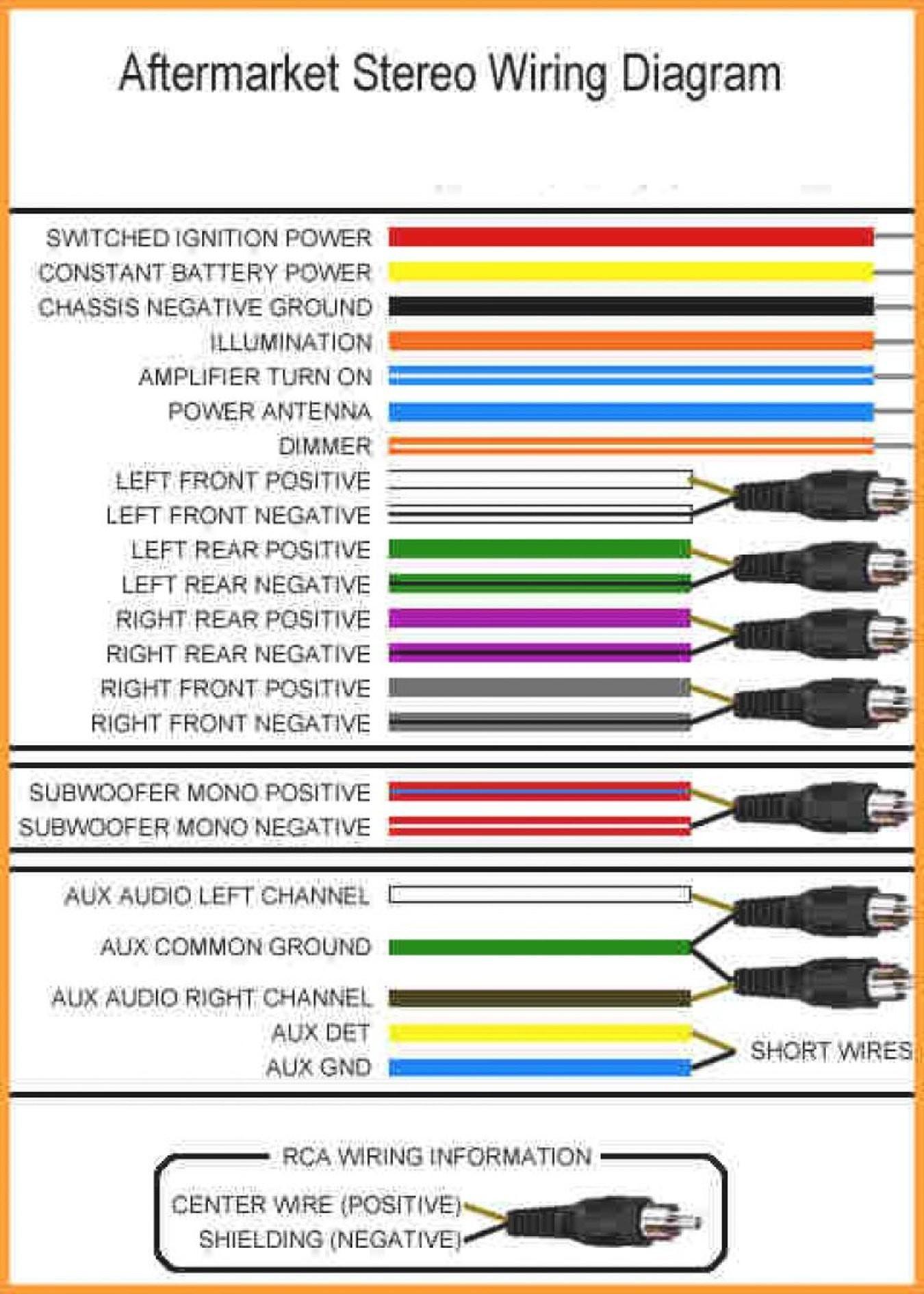kenwood car wiring diagram maxon bmr wiring diagram ...  trusted wiring diagram scheatics