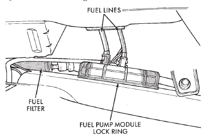 Stupendous Dodge Stratus Questions Where Does A Fuel Filter Go On A 2001 Wiring Cloud Grayisramohammedshrineorg