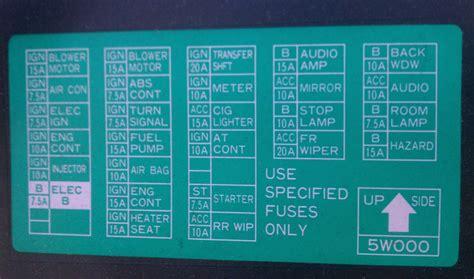 TC_5414] Nissan Pathfinder Fuse Box Diagram On 2000 Nissan Altima Fuel Pump  Wiring DiagramWww Mohammedshrine Librar Wiring 101