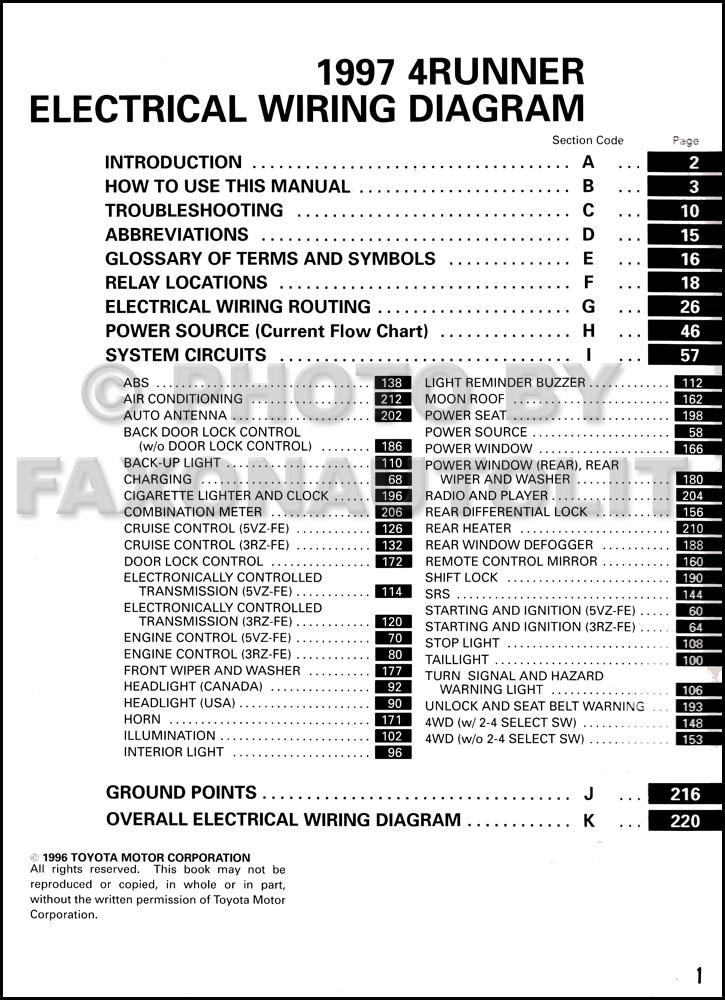 [DIAGRAM_09CH]  AC_3345] 97 Toyota Tacoma Stereo Wiring Diagram Free Picture Wiring Free  Diagram | 97 Toyota 4runner Radio Wiring |  | Ling Opein Pendu Pneu Kicep Mohammedshrine Librar Wiring 101