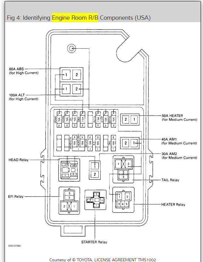 2002 toyota fuse box diagram wz 0176  2002 toyota 4runner fuse box need replaced electrical problem  wz 0176  2002 toyota 4runner fuse box