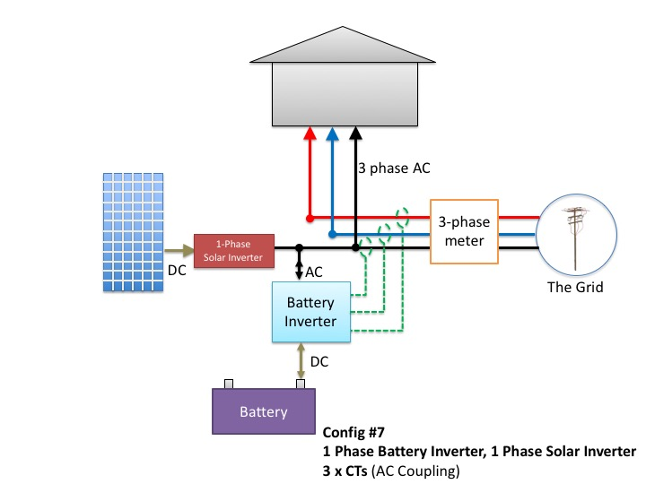 Hc 0638 Phase Wiring Diagram Also Solar Power Plant On Pool Motor Diagrams Free Diagram
