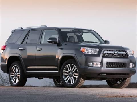 Outstanding 2012 Toyota 4Runner Pricing Ratings Reviews Kelley Blue Book Wiring Cloud Hemtegremohammedshrineorg