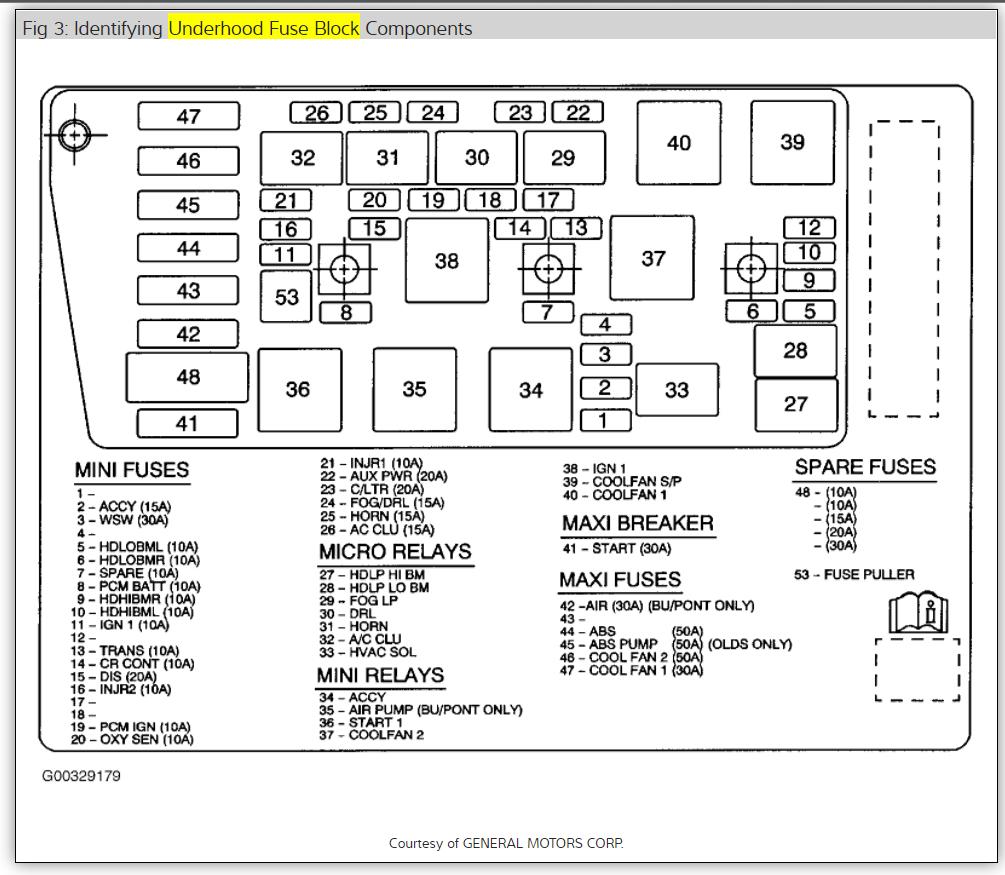 2001 Buick Lesabre Blower Motor Wiring Diagram Blog Wiring