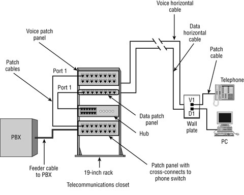 Patchbay Wiring Diagram from static-cdn.imageservice.cloud