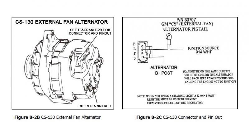 Outstanding Gm Alternator Diagram Basic Electronics Wiring Diagram Wiring Cloud Monangrecoveryedborg