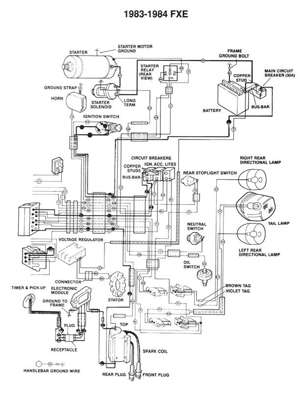 TM_5347] Harley Dash Wiring Diagram Download DiagramInst Hopad Frag Adit Joni Eatte Mohammedshrine Librar Wiring 101