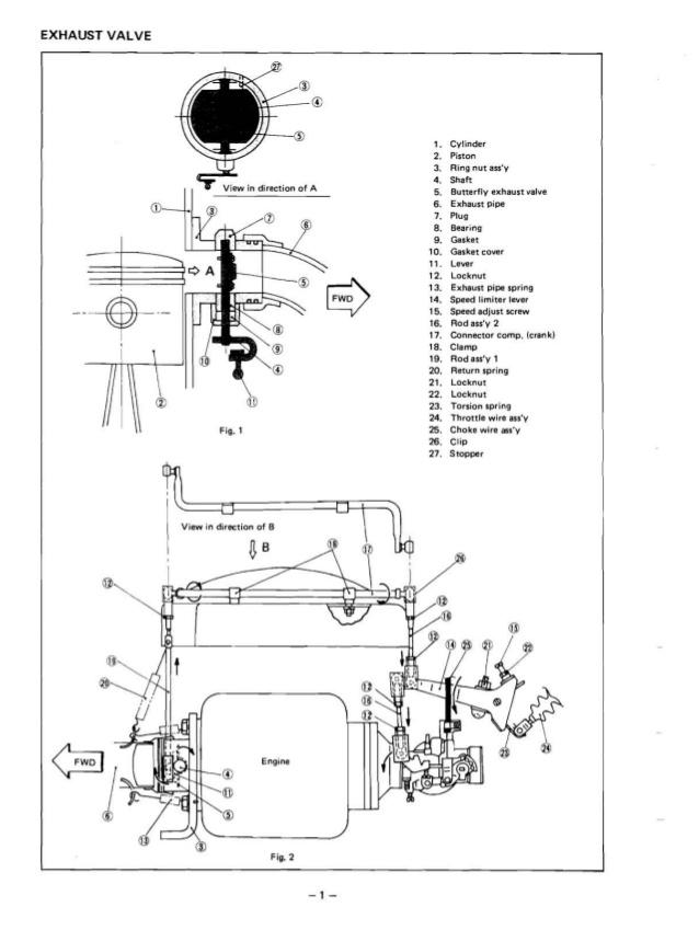 yamaha golf cars g9 gas wiring diagram 1985 yamaha g1 wiring layout wiring diagram data  1985 yamaha g1 wiring layout wiring