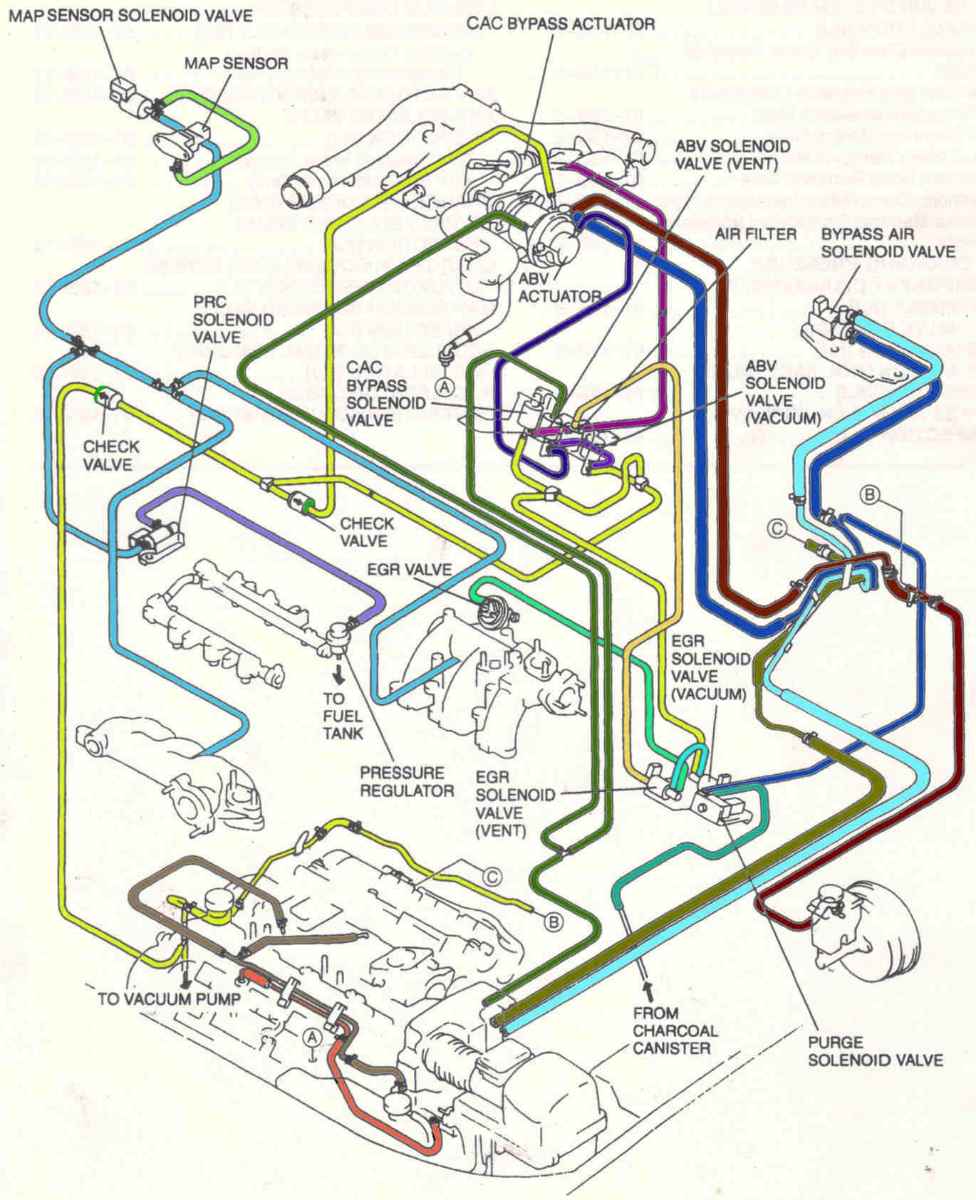 EX_6779] Wiring Diagram Moreover 2000 Mazda Mpv Wiring Diagram As Well Mazda  Schematic WiringLukep Aidew Illuminateatx Librar Wiring 101